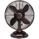 Hunter Fan 90406 12 Oscillating Desk Fan - oil rubbed bronze Color
