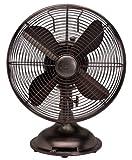Hunter Fan 90406 12' Oscillating Desk Fan - oil rubbed bronze Color
