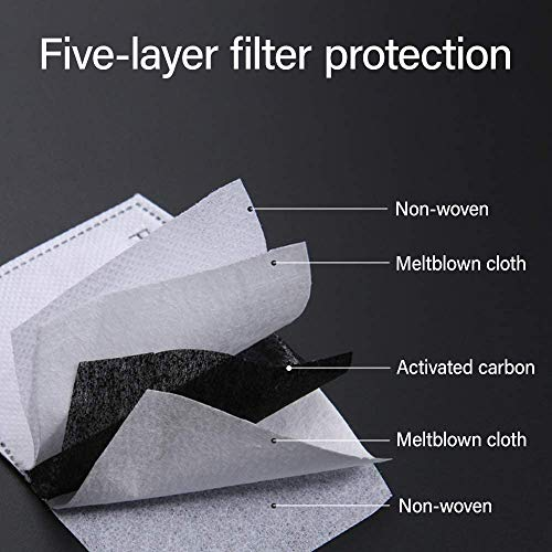 20 PCS activated carbon filter, 5-layer replaceable filter anti-fog, (expected to arrive within 2-5days)… (20pcs)