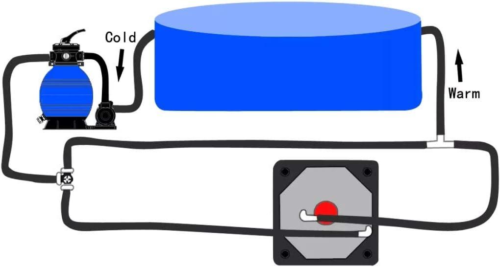 BNT flamingo Bypass Kit for Pool Solar Heater