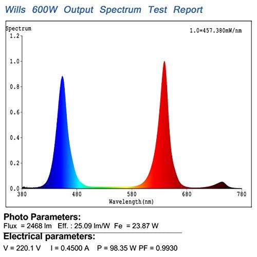 Wills Newest Reflector Series Grow Light 600w Full