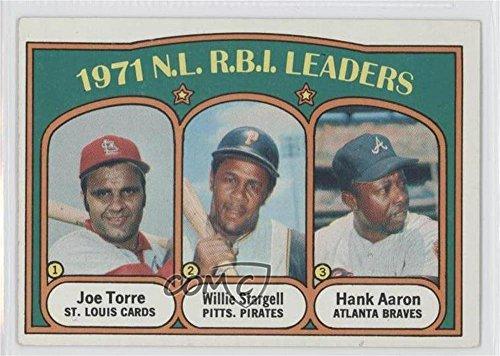 Joe Torre; Willie Stargell; Hank Aaron (Baseball Card) 1972 Topps - [Base] #87