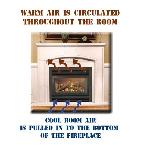 Fireplace Blower Kit With Power Cord Temp Sensor In The