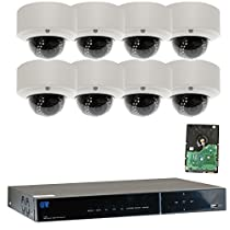 GW Security 8 Channel Hybrid HD-AHD/TVI DVR 8 x 1/2.7 2.1MP 1080P Security System 4T HD (No Coaxial Cable)