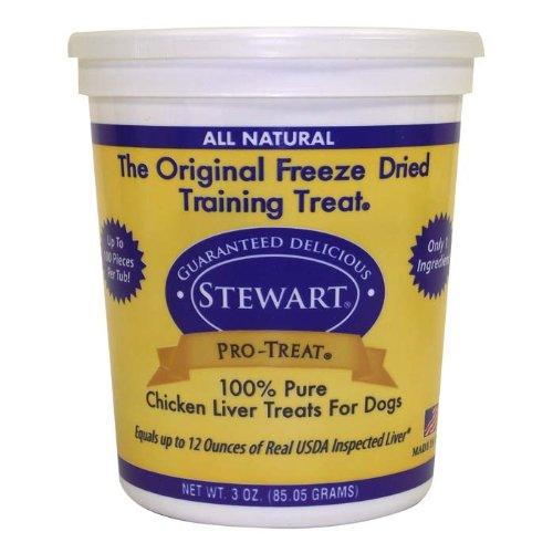 Freeze Dried Chicken Liver