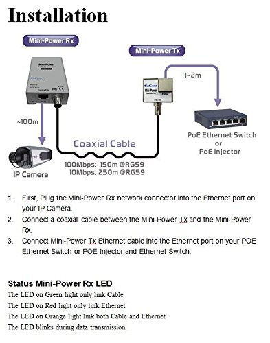 Amazon.com : PoE Ethernet Extender Set Over Coaxial Cable (EoC) for ...
