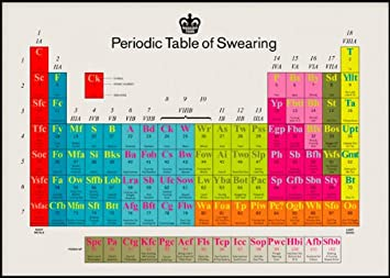 modern toss periodic table of swearing poster 42x60cm