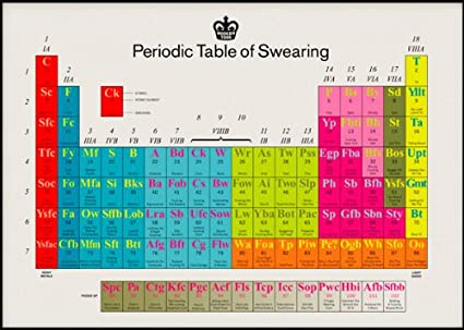 modern toss periodic table of swearing poster 42x60cm amazoncouk office products - Periodic Table Of Swearing App