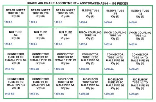 NEF Brass Air Brake Fitting Assortment, 108 Piece Kit, 24 Hole Metal Storage Bin by Northeast Fasteners