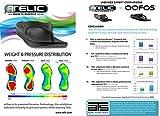 Telic Unisex Arch Support Flip Flops   Bundled