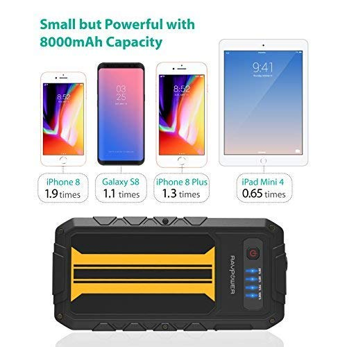 Car Jump Starter RAVPower 300A Peak Current Car Battery Booster Charger Portable Jumper 8000mAh Power Bank Power Pack with Quick Charge Built-in LED Flashlight for All 12V 2.0 L Gas Engines