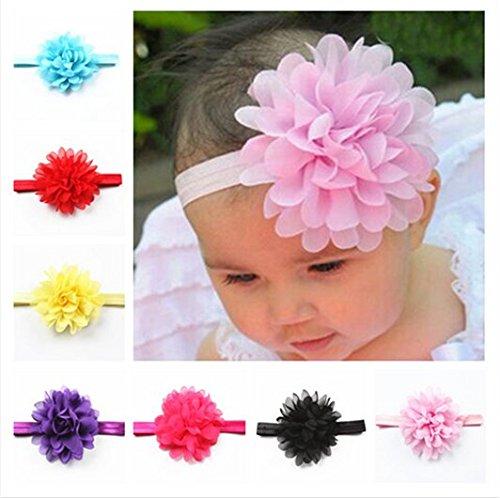 URToys 10Pcs/set Fashion Kid Newborn Baby Girl's Toddler Cute Chiffon Flower Headband Hairband Headwear Photography Prop Accessories Hair Band Mix Color