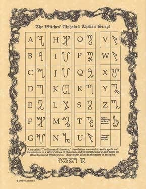 AzureGreen EPWIT Witches Alphabet Poster