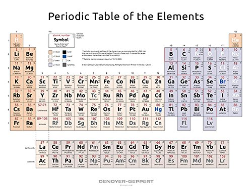 Periodic Table Of The Elements Simplified Form Amazon