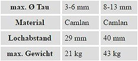 Sprenger Taquet coinceur Camlan standard