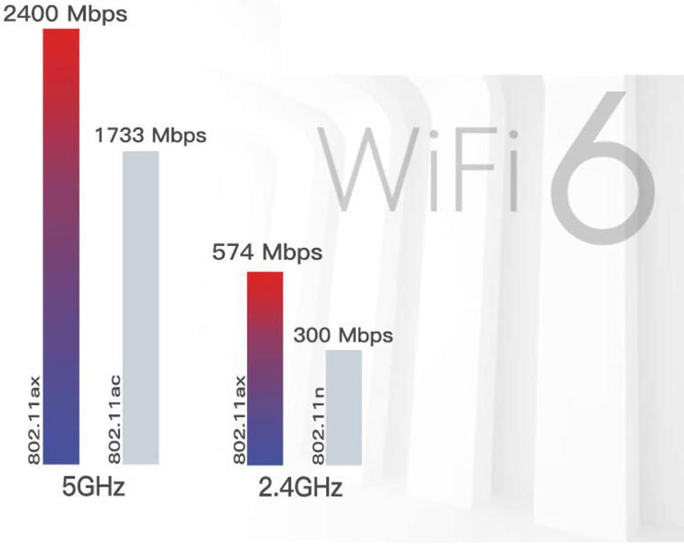 CUHAWUDBA Wi-Fi 6E Desktop Kit Up to 2.4Gbps Data Rates with for AX210NGW 2.4G//5G 802.11Ax 5.2 WiFi Card