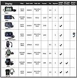 BAFANG Mid Motor 1000W Ebike Conversion Kit