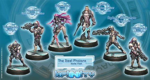 Infinity: Aleph - The Steel Phalanx Sectorial Starter Pack by Corvus Belli