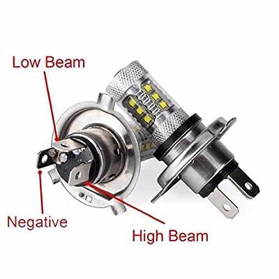 Kingfansion 2 X 80W White H4 9003 HB2 LED Fog Light Bulb 1500LM High Low Beam Headlight