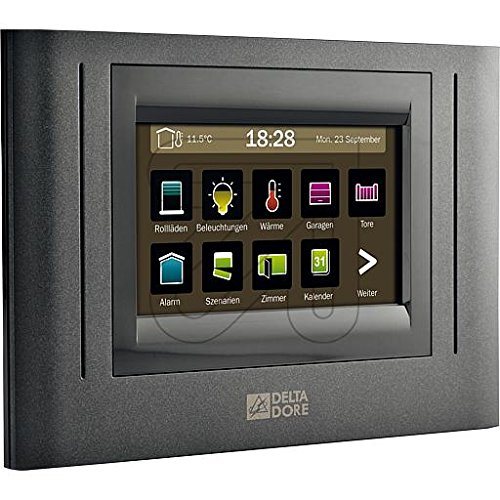Funk-Touch-Panel TYDOM 4000