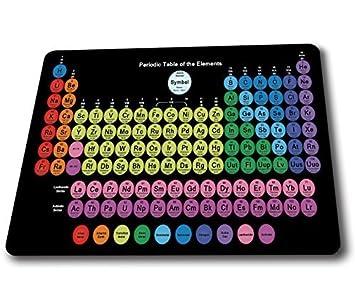 Colores tabla peridica de los elementos foto almohadillas de colores tabla peridica de los elementos foto almohadillas de ratn y hd impresin de urtaz Gallery