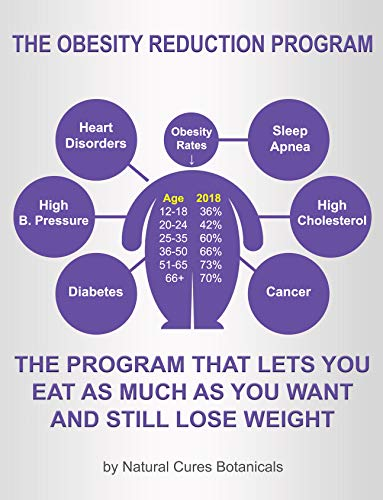 The Obesity Reduction Program: The Program that will let you eat as much as you want and STILL LOSE THE WEIGHT YOU WANT !  - By Natural Cures Botanicals