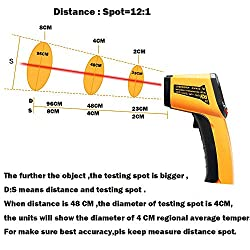 IR Infrared Thermometer,Non-Contact Digital Laser Infrared Thermometer Temperature Gun with LCD Display Adjustable Emissivity