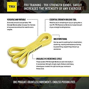 TRX Entrenamiento Bandas de Resistencia Aumentan la Intensidad de Cualquier Ejercicio de Forma Segura