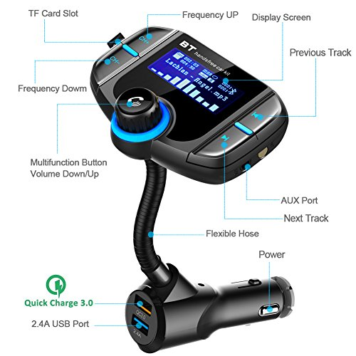 Bluetooth FM Transmitter with QC 3.0, LUMAND Wireless in-Car Radio Adapter Hands Free Car Kit with 1.7 inch Display and Dual USB Car Charger AUX Input TF Card Slot by LUMAND (Image #6)