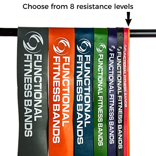We Analyzed 4,480 Reviews To Find THE BEST Resistance Bands