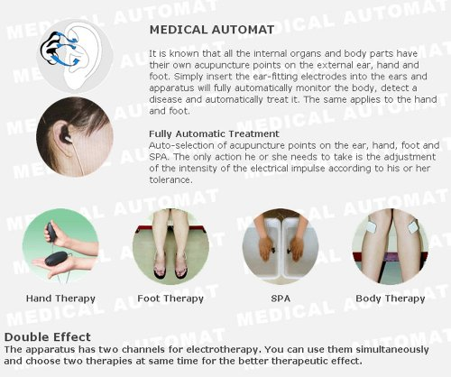 Health Test Calculator Medicomat29+ Health Check Computer Assisted Quantum Online and Treatment by Medicomat (Image #5)