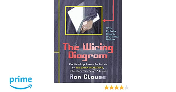 amazon com: the wiring diagram: the one-page beacon for britain by sir john  hoskyns, thatcher's top policy advisor (black and white print edition)