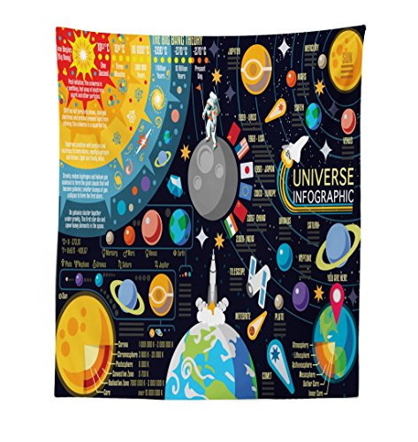 Lunarable Outer Space Tapestry, New Horizons of Solar System Infographic Pluto Venus Mars Jupiter Skyrocket, Fabric Wall Hanging Decor for Bedroom Living Room Dorm, 23 W X 28 L inches, Multicolor by Lunarable