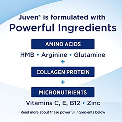 Juven Therapeutic Nutrition Drink Mix Powder for Wound Healing, Including Collagen Protein, Fruit Punch, 48 Count