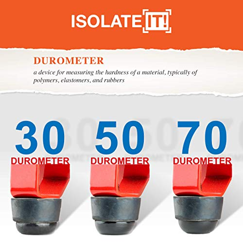 .75'' Dia Sorbothane Hemisphere Rubber Bumper Non-Skid Feet with Adhesive (50, 70 Duro) by Isolate It! (Image #4)