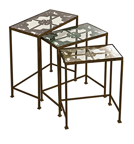 IMAX 74045-3 Torry Nested Tables, Set of 3 by Imax
