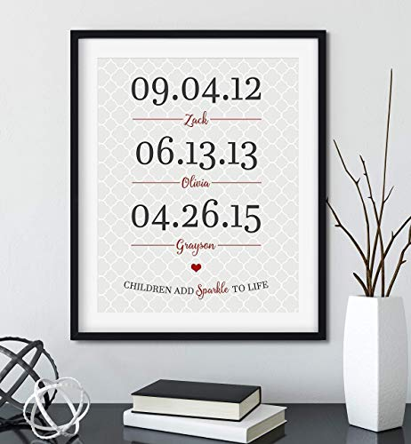 - Gift for Mom with Kids Birthdays with Black Frame Available, You Choose Colors