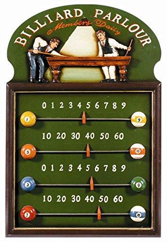 RAM Gameroom Products Pub Sign Scoreboard, Billiard Parlour