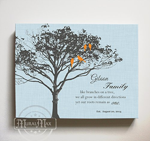 Blue Personalized Canvas (MuralMax - Personalized Family Tree & Lovebirds, Stretched Canvas Wall Art, Make Your Wedding & Anniversary Gifts Memorable, Unique Wall Decor - Blue # 1 - Size 30 x 24 - 30-DAY)