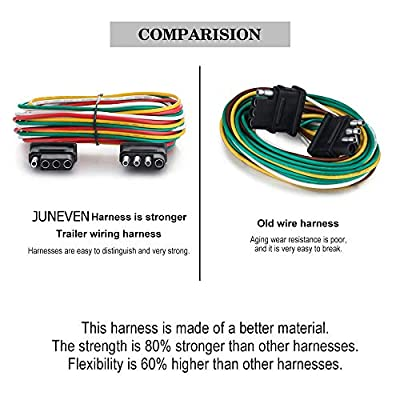 JUNEVEN 6ft 4 Wire 4-Flat Trailer Light Wiring Harness Kit 4 Way Trailer Wire Extension & Wishbone-Style with 18 Gauge White Ground Wire SAE J1128 Rated: Automotive