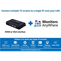 Monitors AnyWhere - Display your content on multiple monitors using a single PC! HDMI over LAN, Video Extender, Thin Global MiniPoint Ethernet