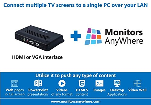 Monitors AnyWhere - Display your content on multiple monitors using a single PC! HDMI over LAN, Video Extender, Thin Global MiniPoint Ethernet by Monitors AnyWhere