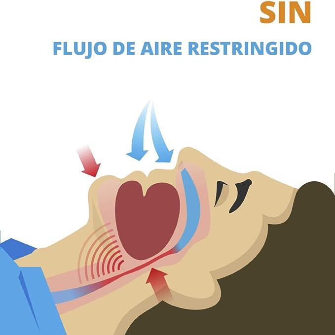 Don Antironquidos - Férula antirronquidos para Dejar de Roncar ...