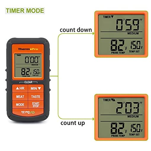 ThermoPro TP-07 Wireless Remote Digital Cooking Food Meat Thermometer