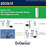 Engenius EOC5610 600mW 11a/b/g Outdoor Dual Band Client Bridge/Access Point POE