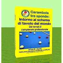 Carambola tre sponde - Intorno ai schema di tavolo del mondo: Dai tornei di campionato professionale (Italian Edition)