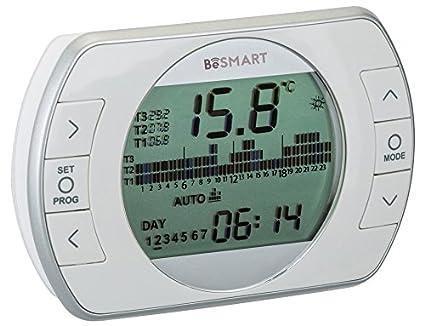 besmart 20111889 Termostato