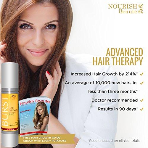 Nourish Beaute Hair Regrowth Treatment Hair Loss Serum