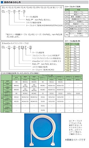 沖電線(OKI) カメラリンクケーブル(Camera Link) CL-H-MM-100 (10m) B075N9L6H7