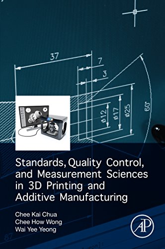 Thermal Medical Imaging - Standards, Quality Control, and Measurement Sciences in 3D Printing and Additive Manufacturing